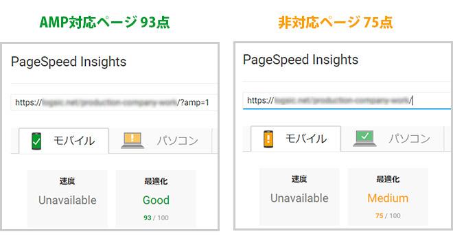 AMP対応サイト比較